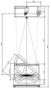 design_rsc